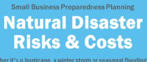 Natural Disaster Risks